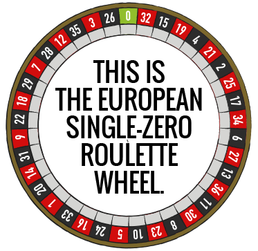 How Many Spots On A Roulette Wheel