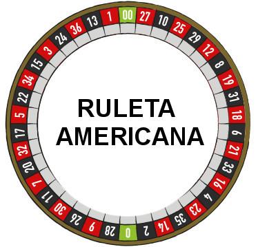 Seminole online casino