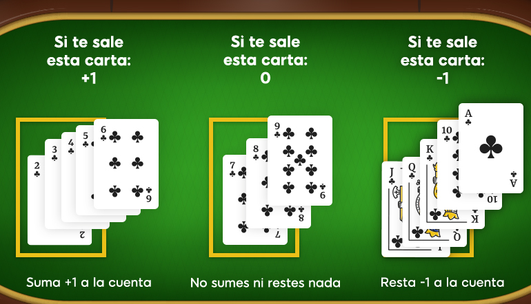 blackjack contar cartas