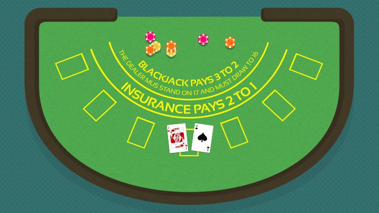 6 Juegos A Los Que Puedes Ganar En El Casino