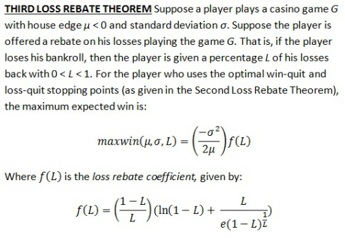 Third Loss Rebate Theorem