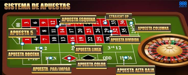 Trucos de ruleta de casino evolution and the theory of games