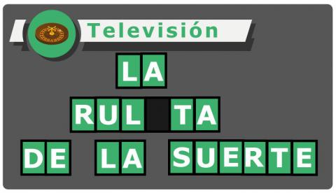 La Ruleta De La Suerte Televisión 888 Casino